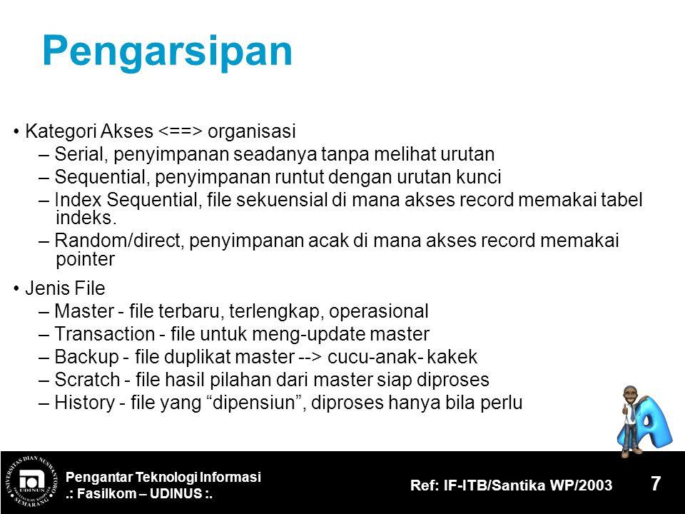 Pengarsipan • Kategori Akses <==> organisasi