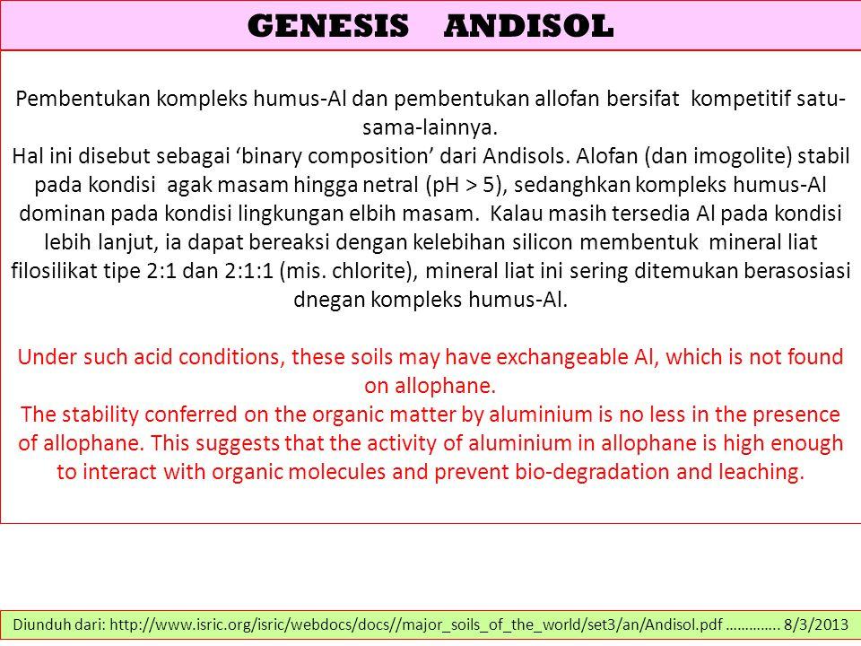 GENESIS ANDISOL Pembentukan kompleks humus-Al dan pembentukan allofan bersifat kompetitif satu-sama-lainnya.
