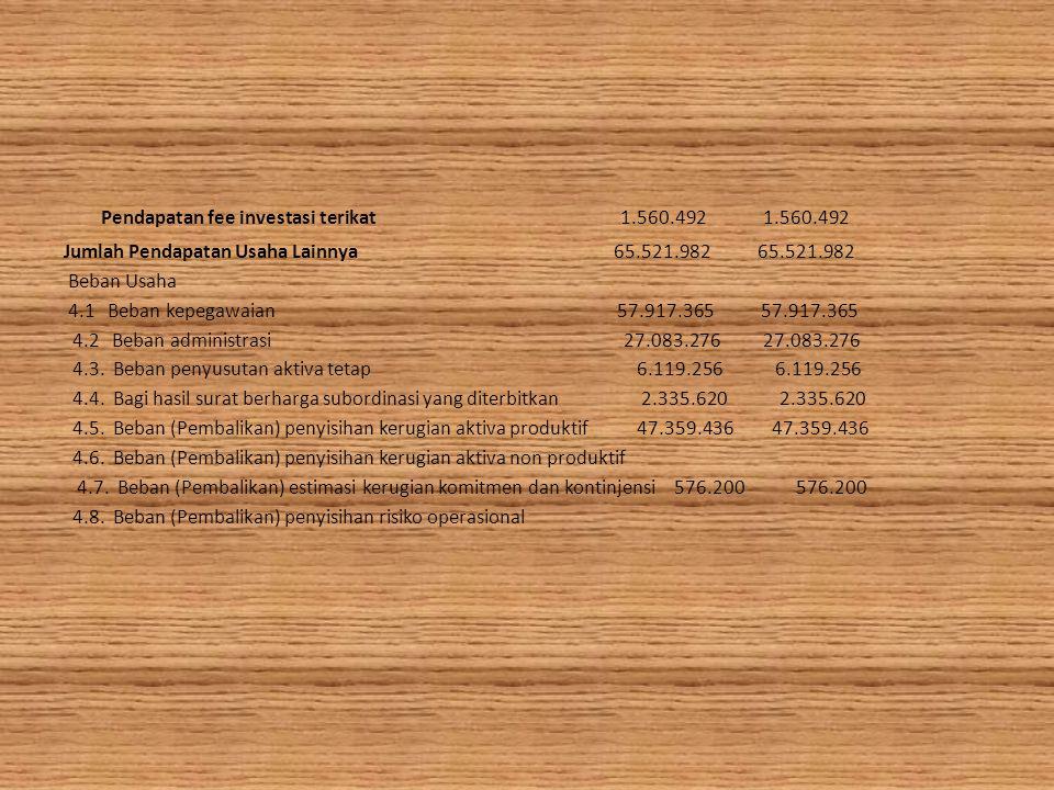 Jumlah Pendapatan Usaha Lainnya 65.521.982 65.521.982 Beban Usaha
