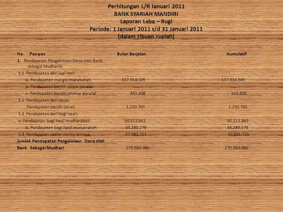 Perhitungan L/R Januari 2011 BANK SYARIAH MANDIRI Laporan Laba – Rugi Periode: 1 Januari 2011 s/d 31 Januari 2011 (dalam ribuan rupiah)