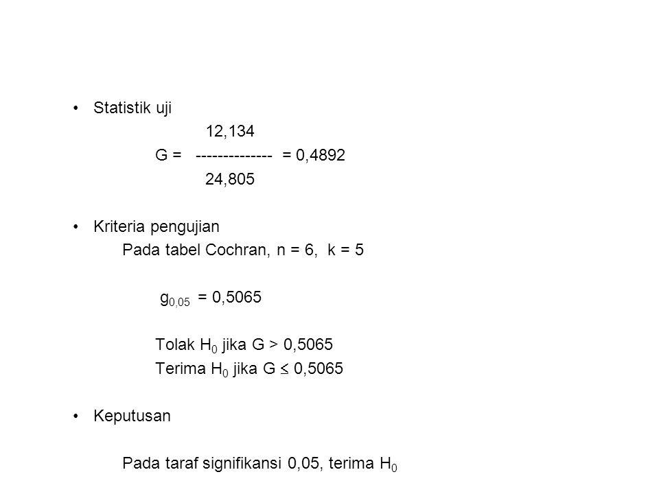 Statistik uji 12,134. G = -------------- = 0,4892. 24,805. Kriteria pengujian. Pada tabel Cochran, n = 6, k = 5.