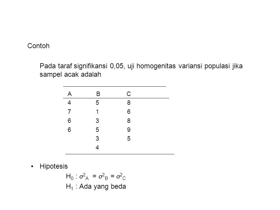 Contoh Pada taraf signifikansi 0,05, uji homogenitas variansi populasi jika sampel acak adalah. A B C.