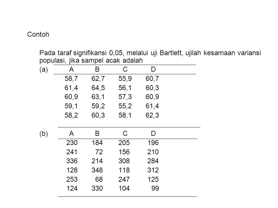 Contoh Pada taraf signifikansi 0,05, melalui uji Bartlett, ujilah kesamaan variansi populasi, jika sampel acak adalah.