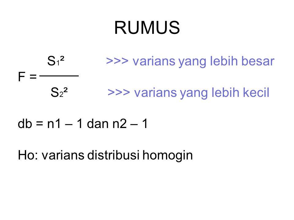 RUMUS S1² >>> varians yang lebih besar F = S2² >>> varians yang lebih kecil db = n1 – 1 dan n2 – 1 Ho: varians distribusi homogin