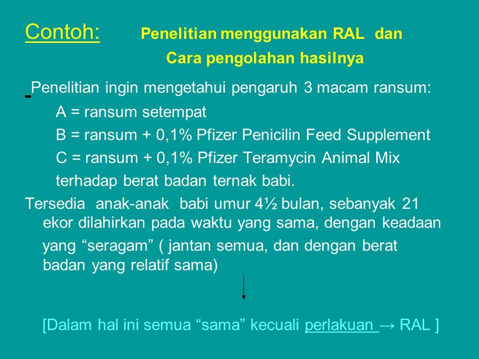 Contoh: Penelitian menggunakan RAL dan