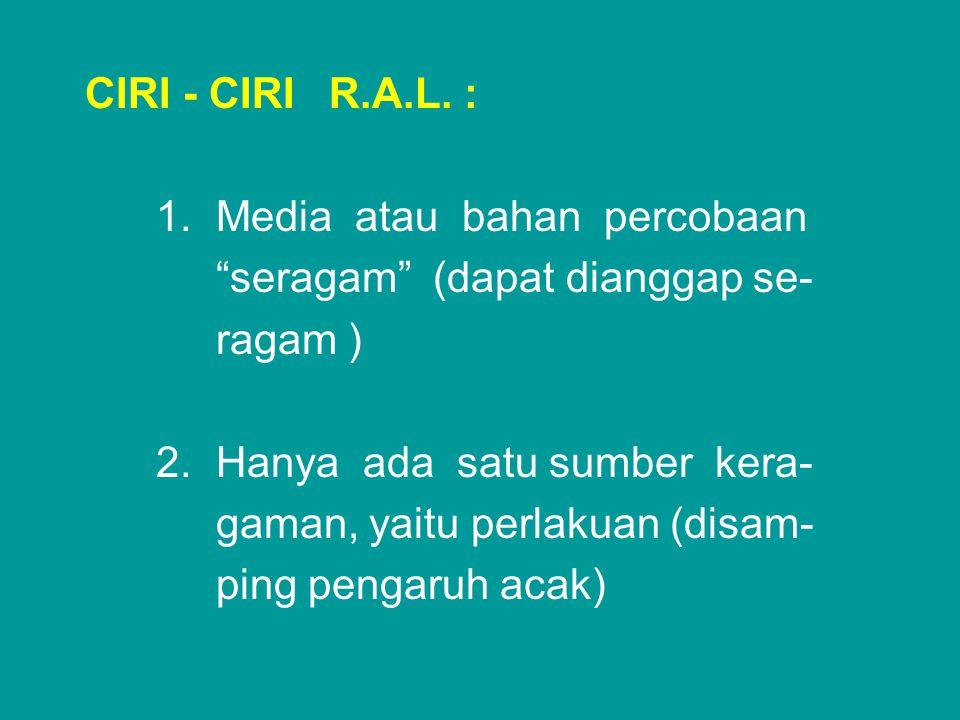 CIRI - CIRI R.A.L. : 1. Media atau bahan percobaan. seragam (dapat dianggap se- ragam ) 2. Hanya ada satu sumber kera-