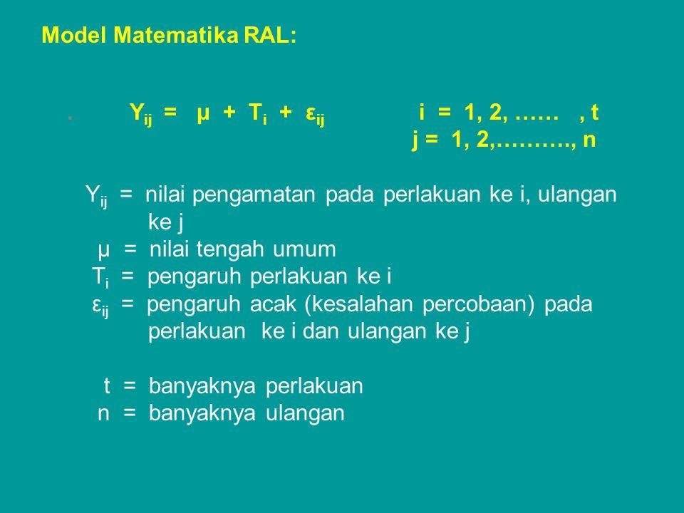 Model Matematika RAL: . Yij = μ + Τi + εij i = 1, 2, …… , t. j = 1, 2,………., n.