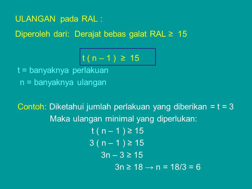 ULANGAN pada RAL : Diperoleh dari: Derajat bebas galat RAL ≥ 15. t ( n – 1 ) ≥ 15. t = banyaknya perlakuan.