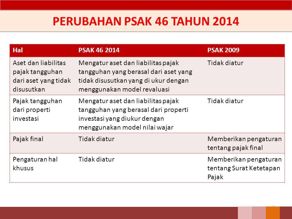PERUBAHAN PSAK 46 TAHUN 2014 Hal PSAK 46 2014 PSAK 2009