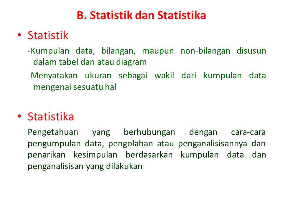 B. Statistik dan Statistika