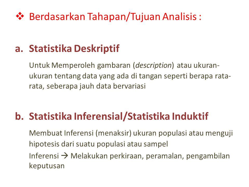 Berdasarkan Tahapan/Tujuan Analisis : Statistika Deskriptif
