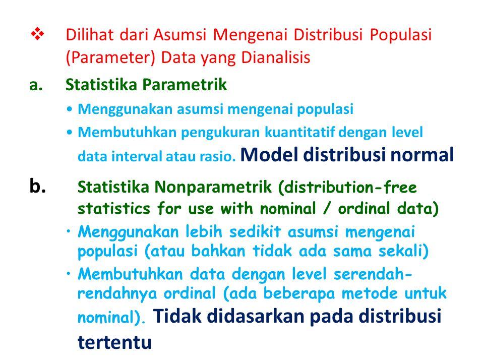 Dilihat dari Asumsi Mengenai Distribusi Populasi (Parameter) Data yang Dianalisis