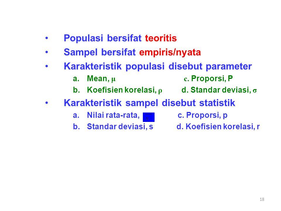 Populasi bersifat teoritis Sampel bersifat empiris/nyata
