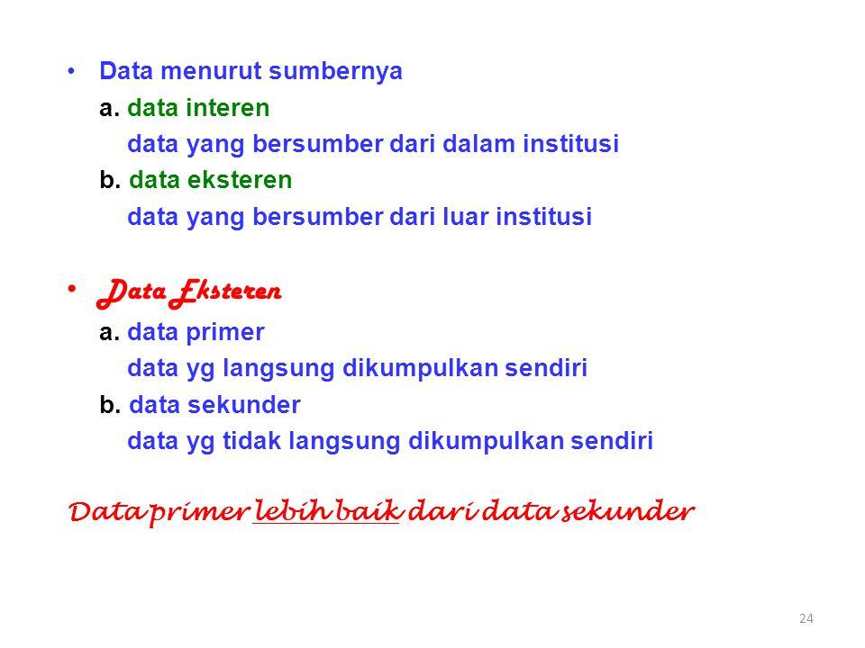 Data Eksteren Data menurut sumbernya a. data interen