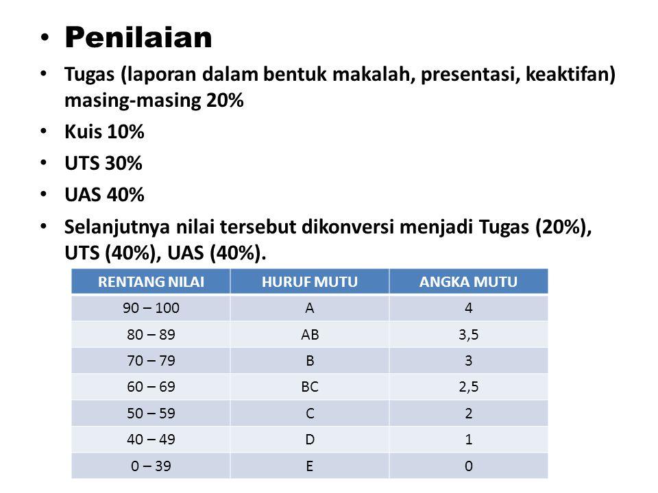 Penilaian Tugas (laporan dalam bentuk makalah, presentasi, keaktifan) masing-masing 20% Kuis 10% UTS 30%