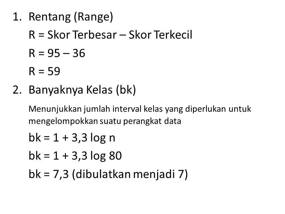 R = Skor Terbesar – Skor Terkecil R = 95 – 36 R = 59
