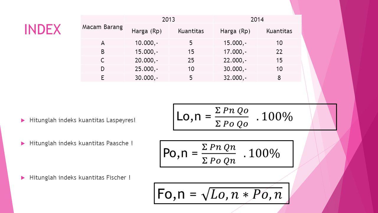 INDEX Macam Barang 2013 2014 Harga (Rp) Kuantitas A 10.000,- 5