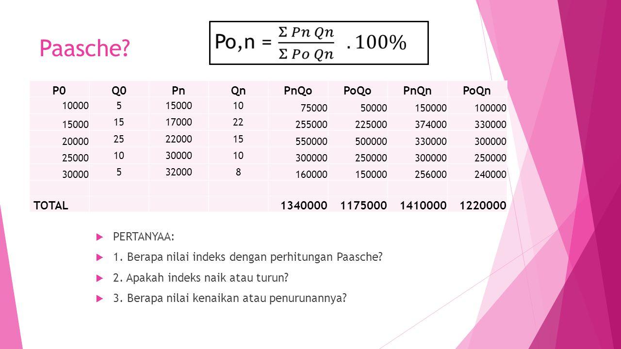 Paasche P0 Q0 Pn Qn PnQo PoQo PnQn PoQn TOTAL 1340000 1175000 1410000