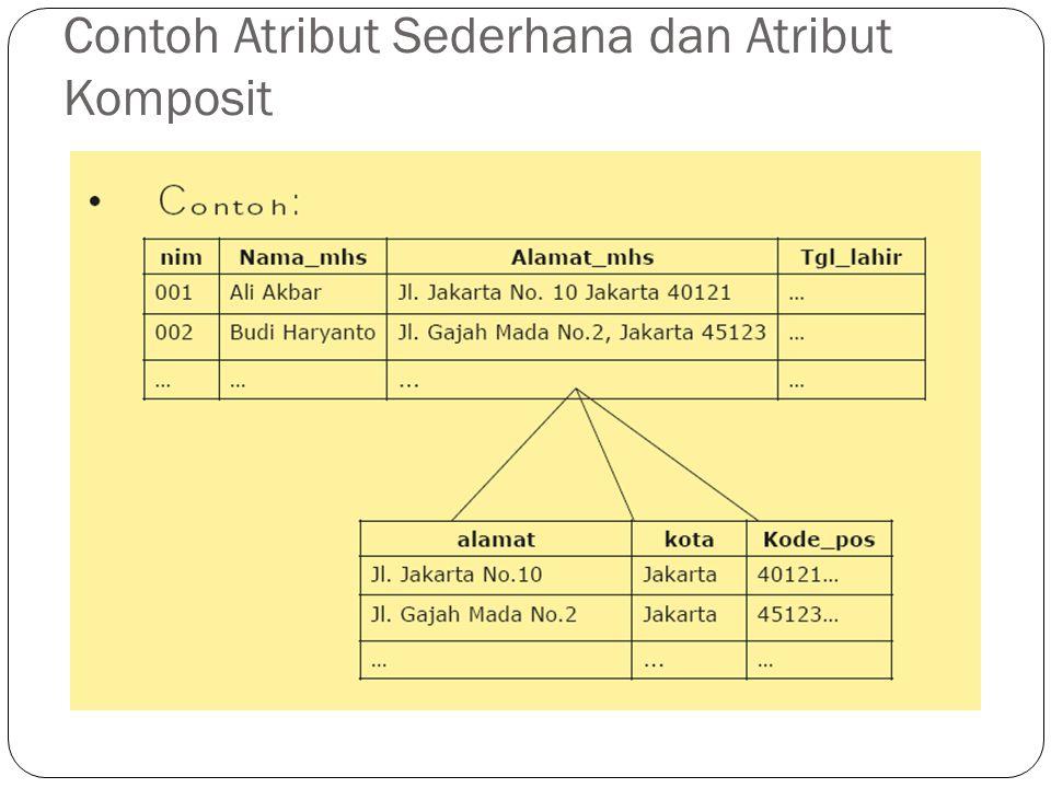 Contoh Atribut Sederhana dan Atribut Komposit