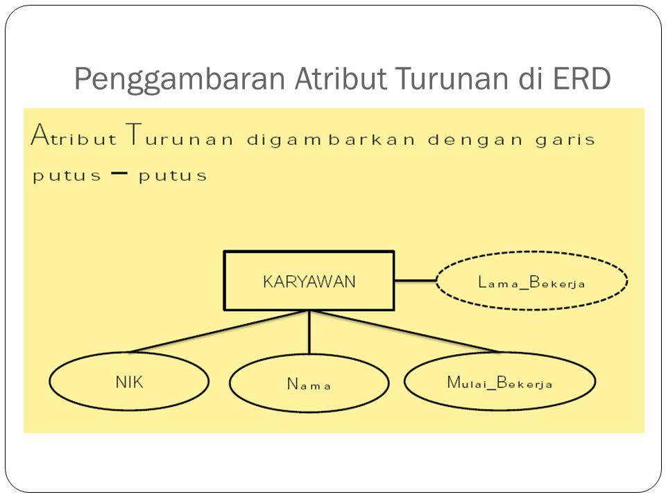 Penggambaran Atribut Turunan di ERD