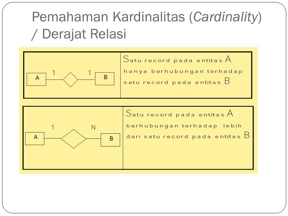 Pemahaman Kardinalitas (Cardinality) / Derajat Relasi