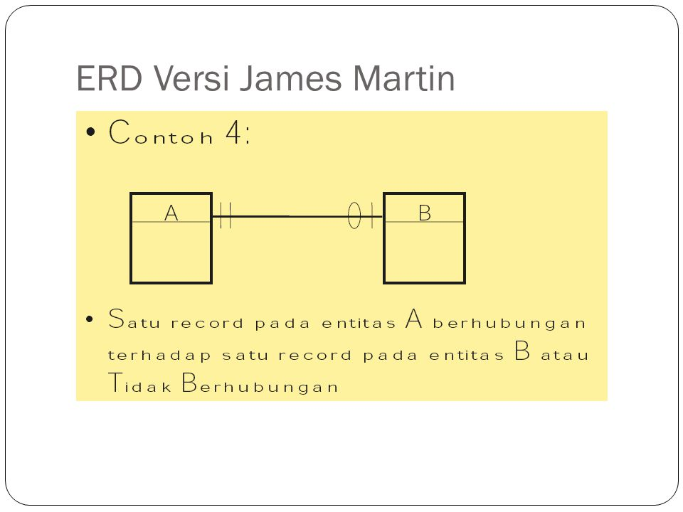 ERD Versi James Martin