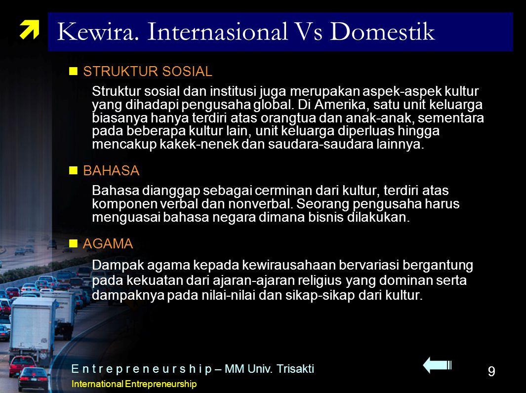 Kewira. Internasional Vs Domestik