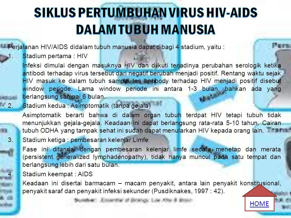 SIKLUS PERTUMBUHAN VIRUS HIV-AIDS DALAM TUBUH MANUSIA