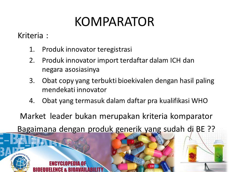 KOMPARATOR Kriteria : Produk innovator teregistrasi. Produk innovator import terdaftar dalam ICH dan negara asosiasinya.