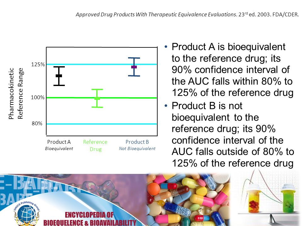 Approved Drug Products With Therapeutic Equivalence Evaluations