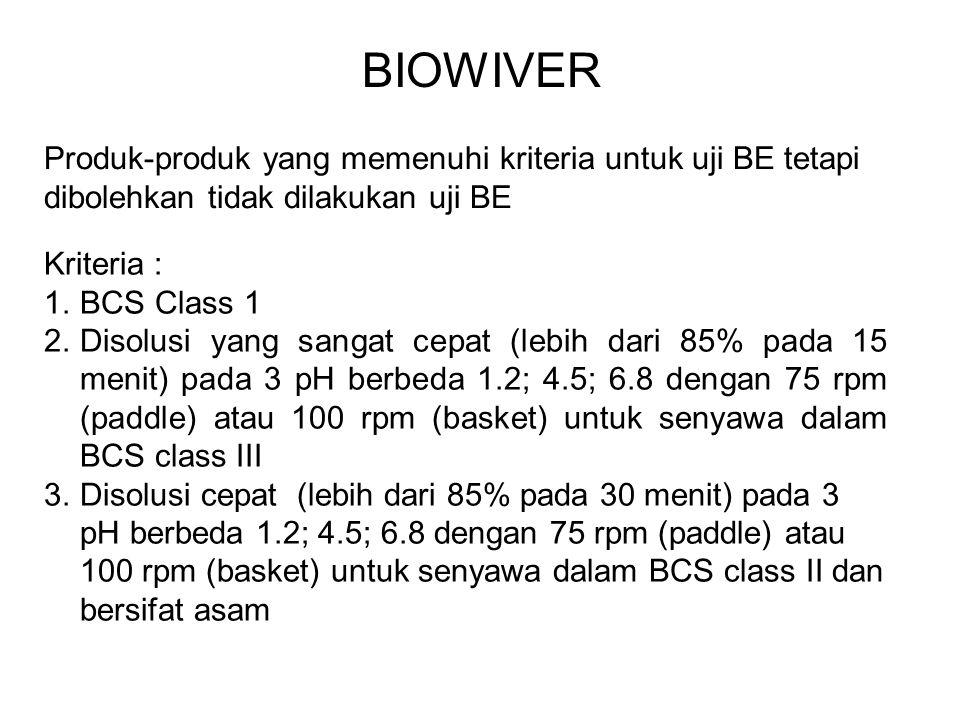 BIOWIVER Produk-produk yang memenuhi kriteria untuk uji BE tetapi dibolehkan tidak dilakukan uji BE.
