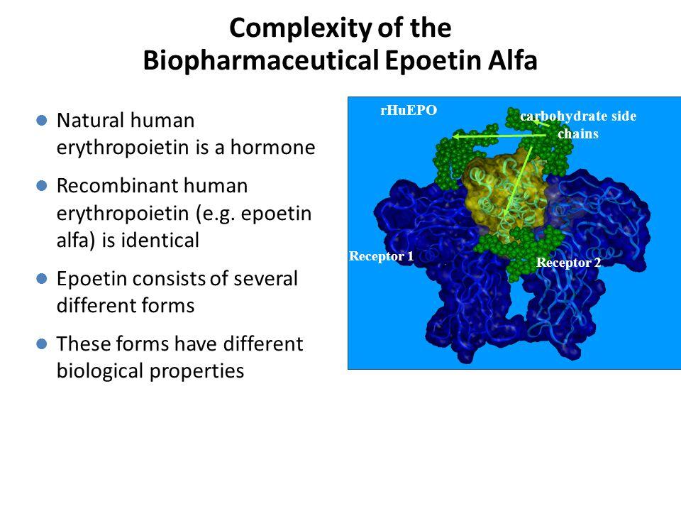 Complexity of the Biopharmaceutical Epoetin Alfa