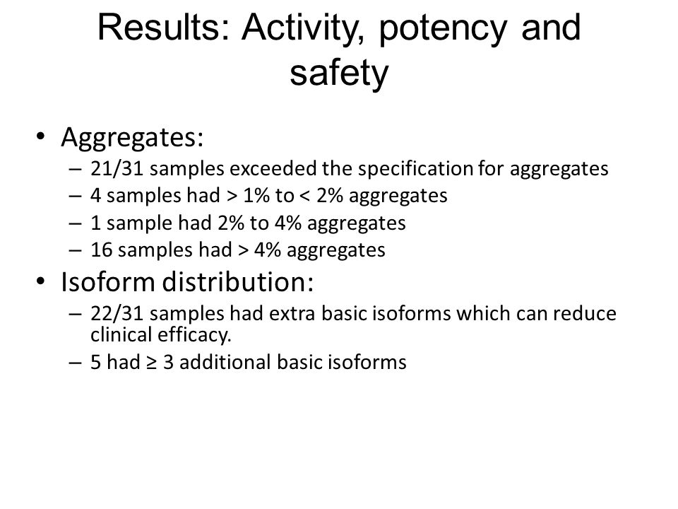 Results: Activity, potency and safety