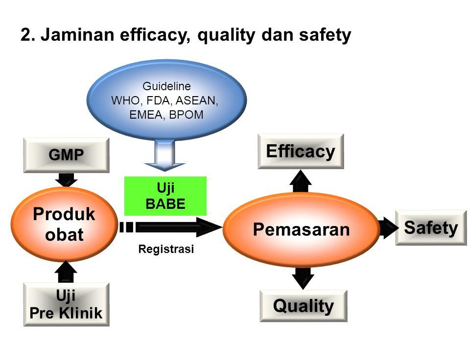 Efficacy Produk obat Quality