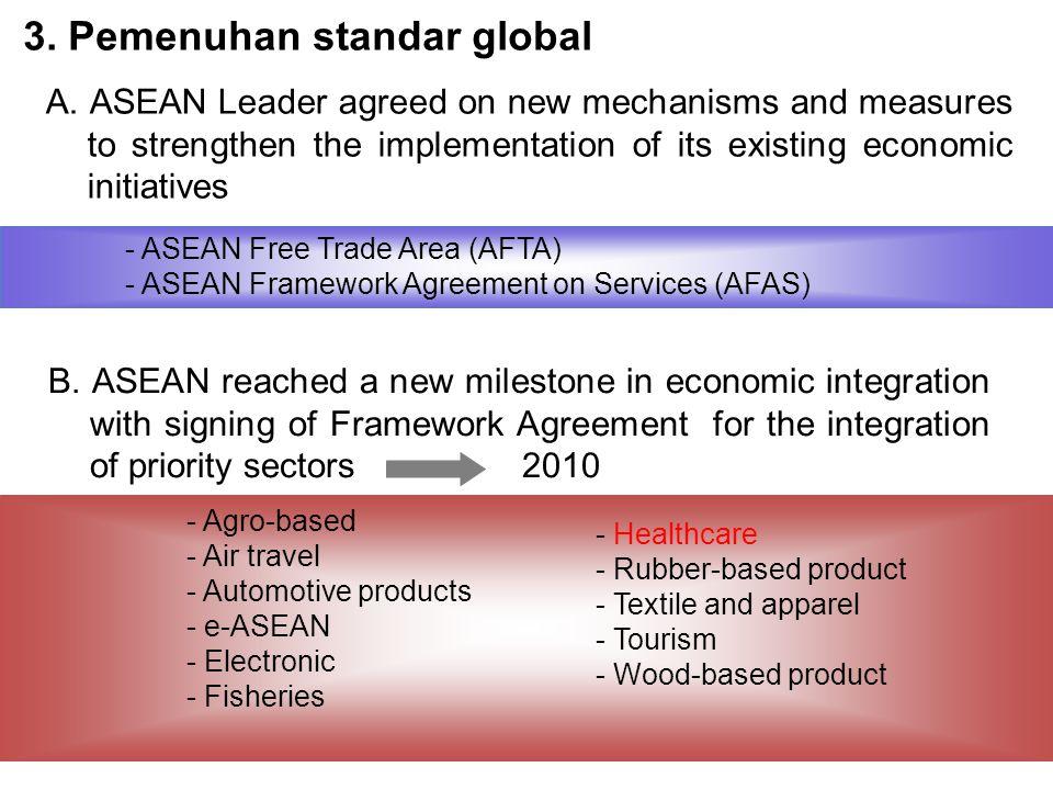 3. Pemenuhan standar global