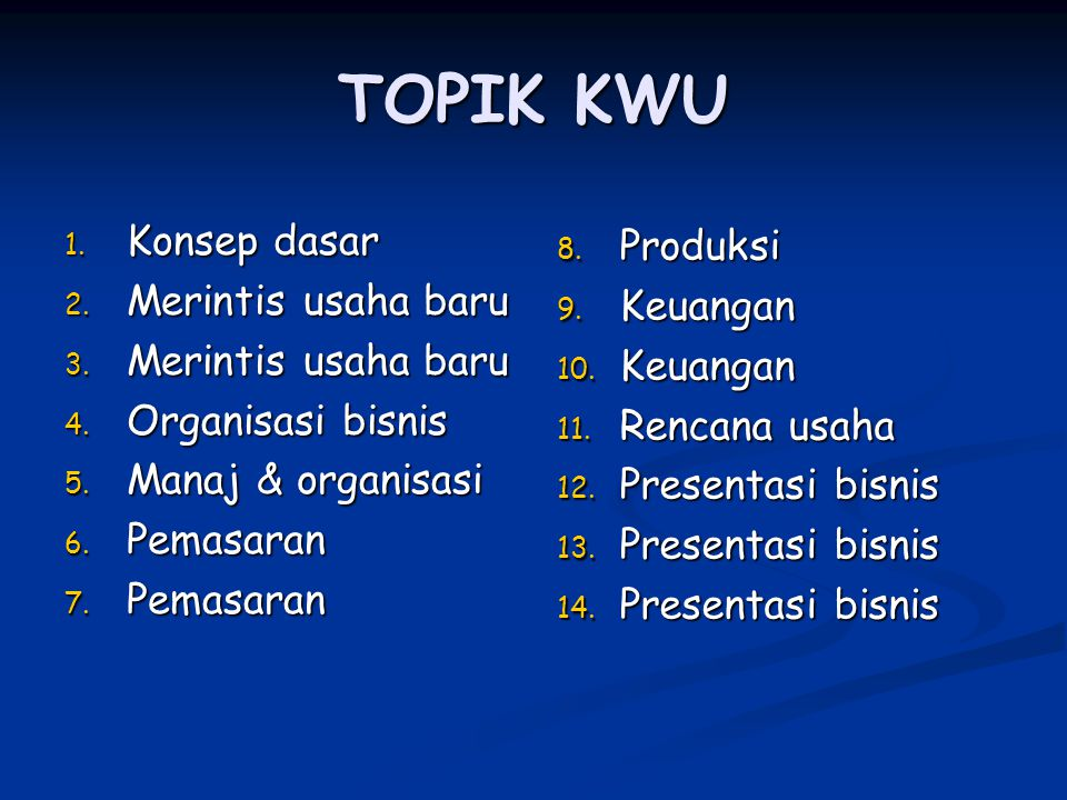 TOPIK KWU Konsep dasar Produksi Merintis usaha baru Keuangan