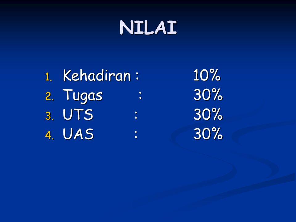 NILAI Kehadiran : 10% Tugas : 30% UTS : 30% UAS : 30%