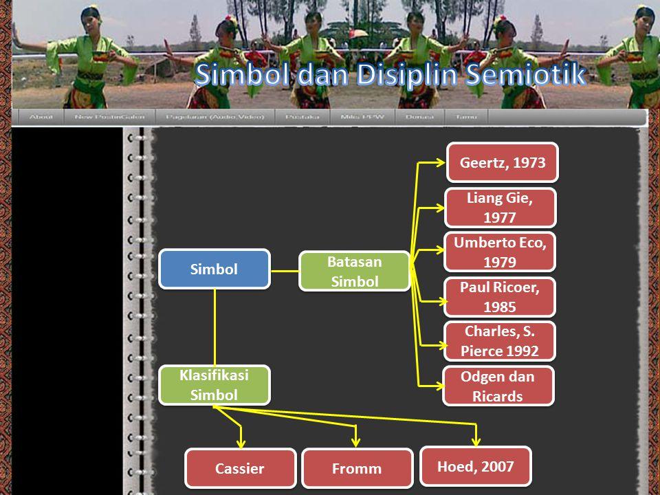 Simbol dan Disiplin Semiotik