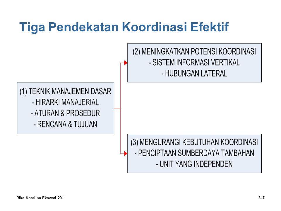 Tiga Pendekatan Koordinasi Efektif