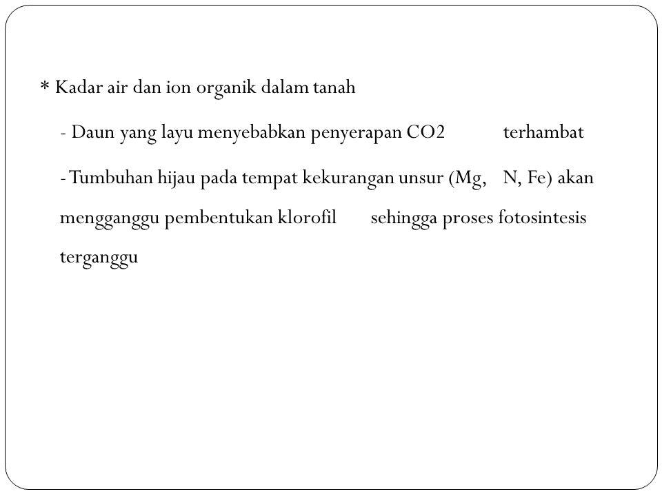 * Kadar air dan ion organik dalam tanah - Daun yang layu menyebabkan penyerapan CO2 terhambat - Tumbuhan hijau pada tempat kekurangan unsur (Mg, N, Fe) akan mengganggu pembentukan klorofil sehingga proses fotosintesis terganggu