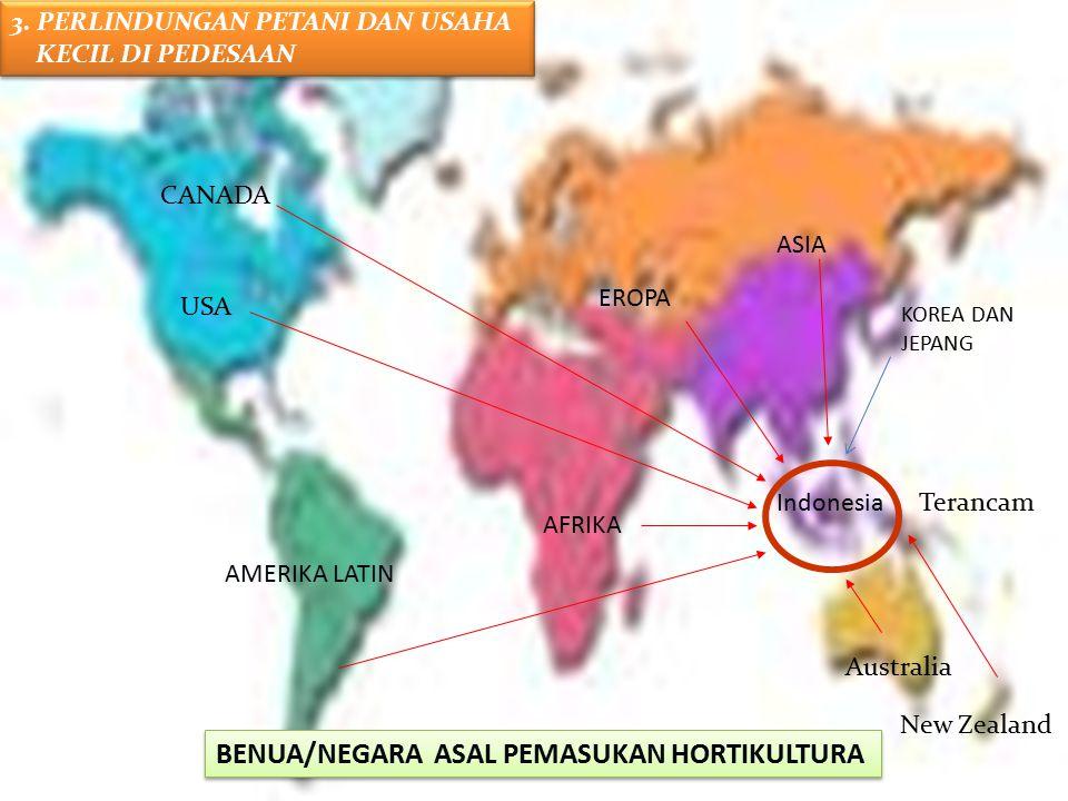 BENUA/NEGARA ASAL PEMASUKAN HORTIKULTURA