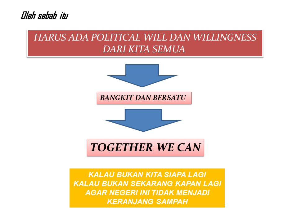 TOGETHER WE CAN Oleh sebab itu