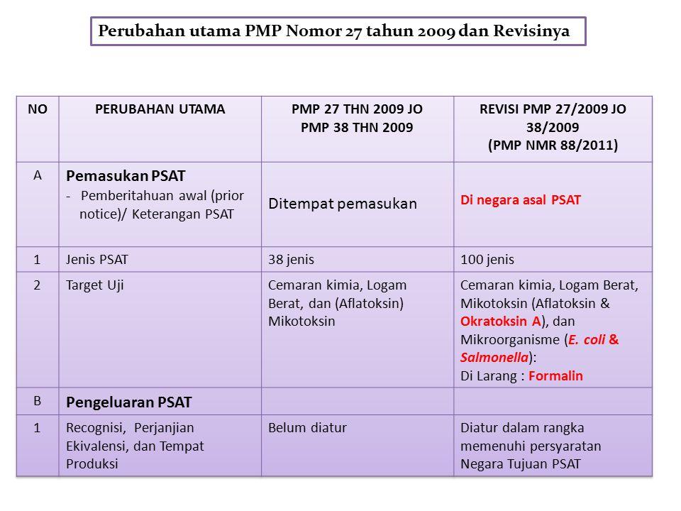 Perubahan utama PMP Nomor 27 tahun 2009 dan Revisinya