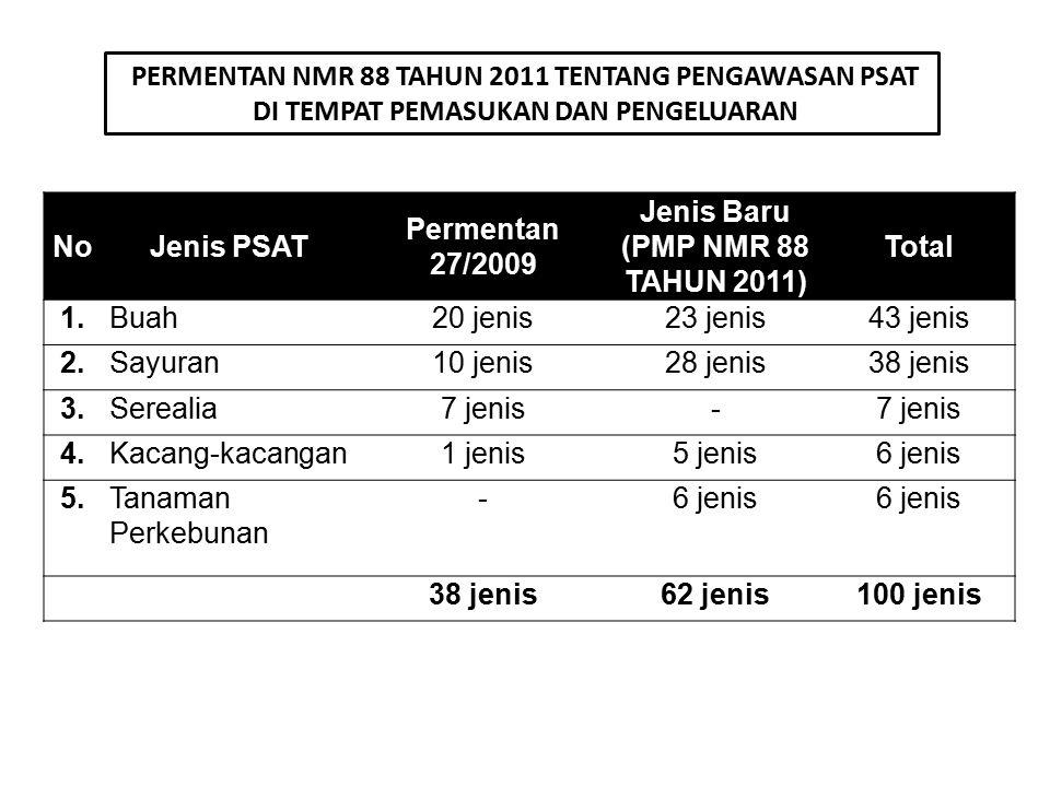 DI TEMPAT PEMASUKAN DAN PENGELUARAN No Jenis PSAT Permentan 27/2009
