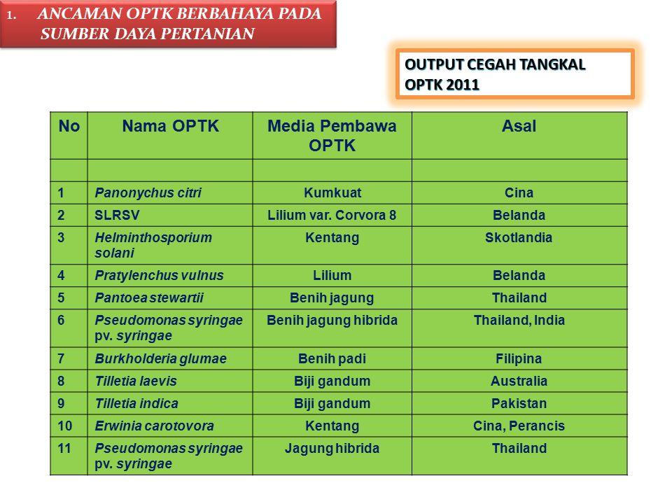 No Nama OPTK Media Pembawa OPTK Asal