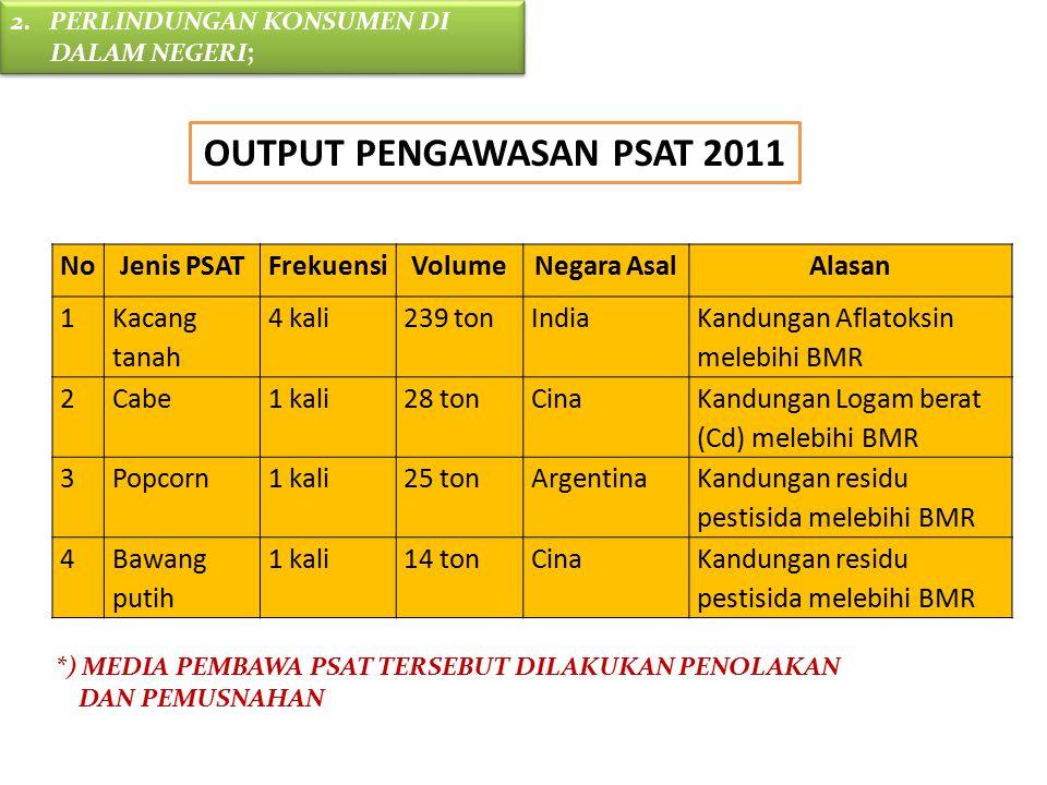 OUTPUT PENGAWASAN PSAT 2011
