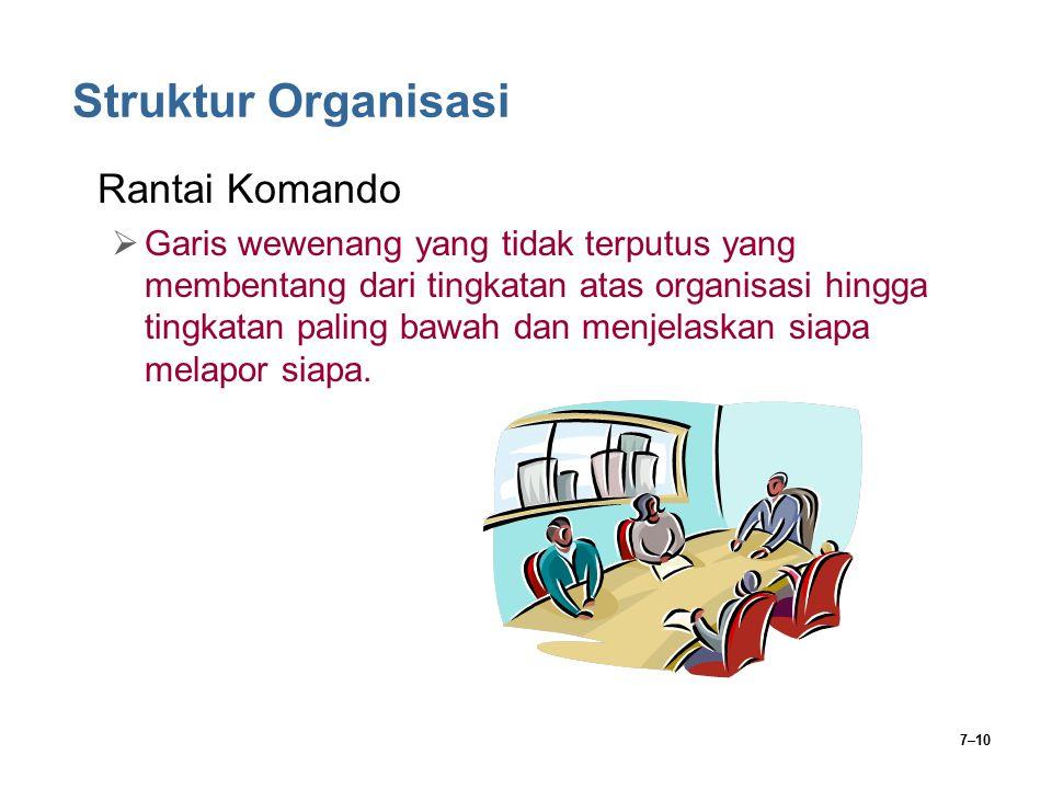 Struktur Organisasi Rantai Komando