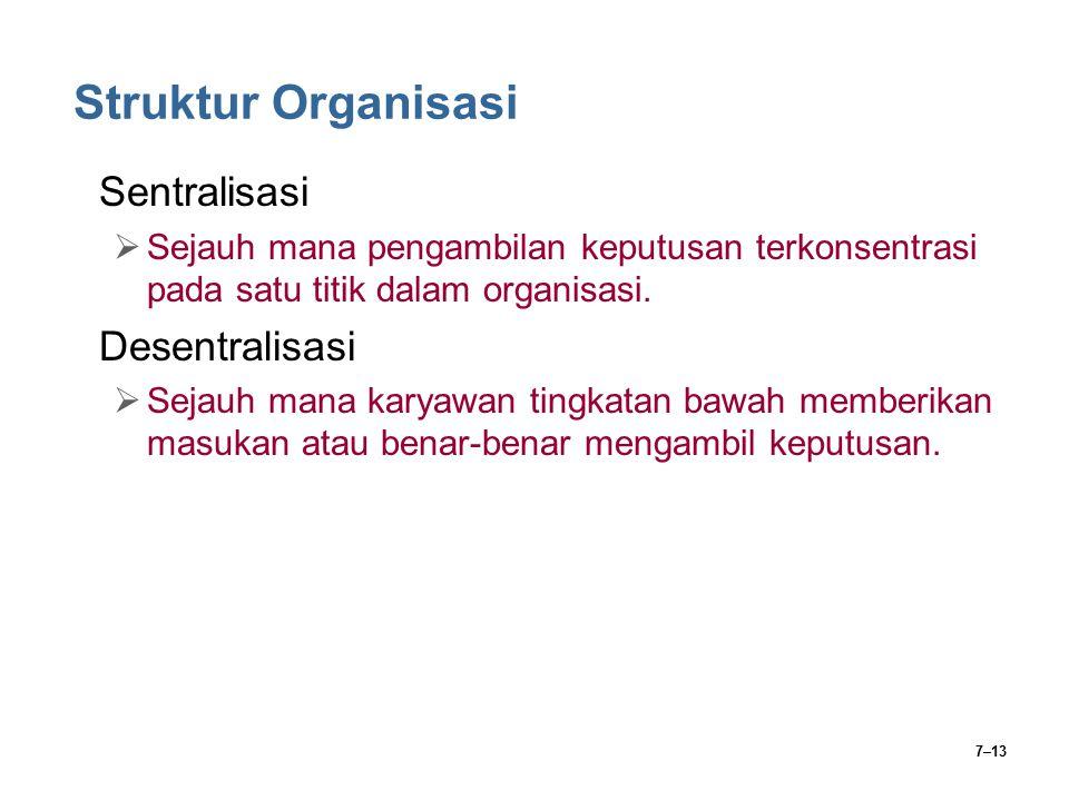 Struktur Organisasi Sentralisasi Desentralisasi