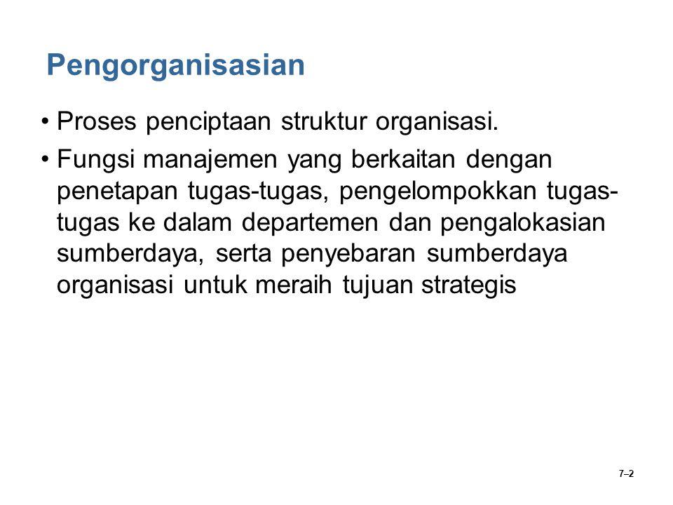Pengorganisasian Proses penciptaan struktur organisasi.