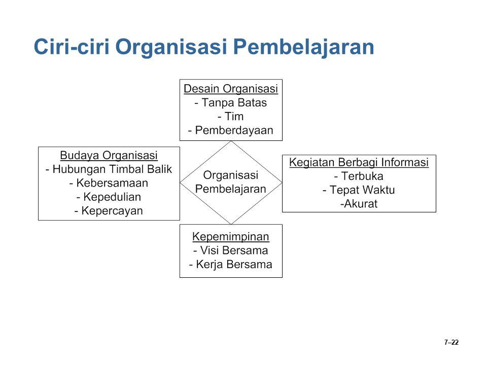 Ciri-ciri Organisasi Pembelajaran